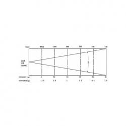 Amplificador American Pro APX-600